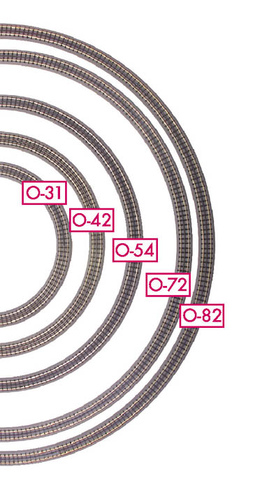 Understanding O Gauge And O-27 Track Differences | MTH